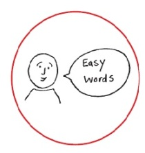 "Line drawing of figure saying ""easy words"""